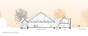 Architekturbüro bathe+reber Dortmund Wettbewerb Technikmuseum Freudenberg